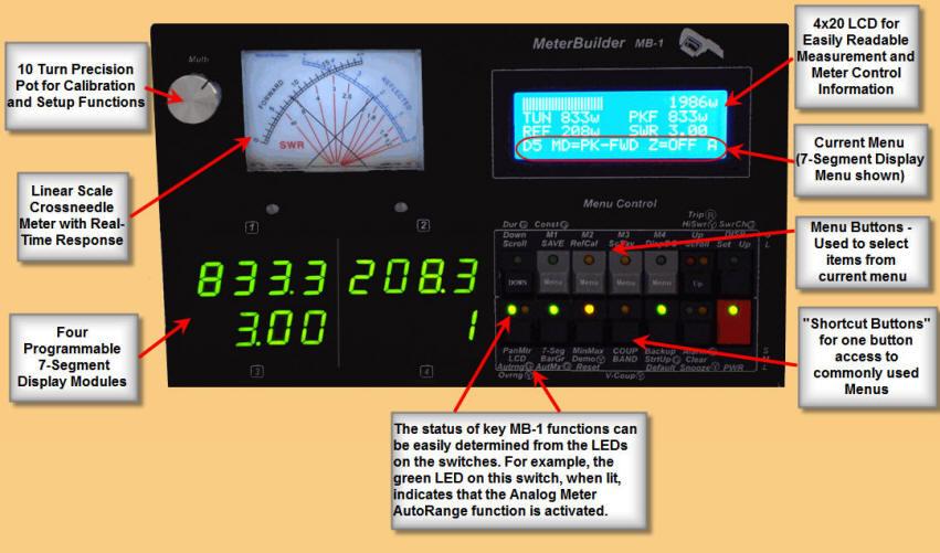 Face avant MB-1 wattmètre numérique