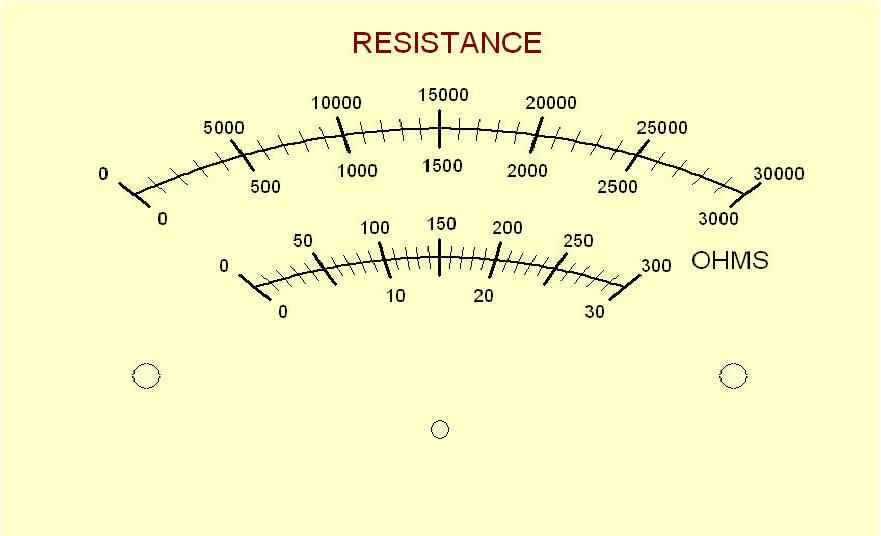 Measuring Resistance With Ohmmeter : Ohmmeter resistance measurement